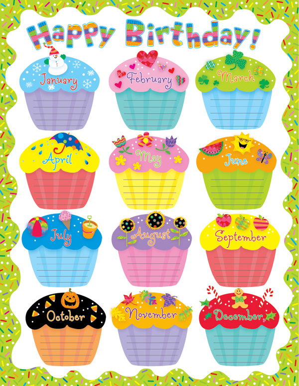 Printable Happy Birthday Chart | Search Results | Calendar 2015